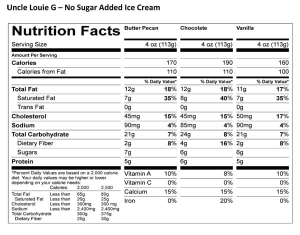 No_Sugar_Added_Ice_Cream_Nutrition_Chart_600