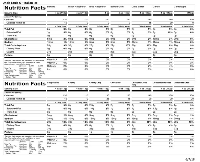 Nutritional Facts   Uncle Louie G
